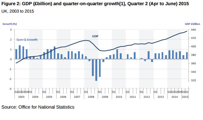 Economia-del-Regno-Unito-1